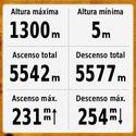 Montseny guilleries 1 thumb r